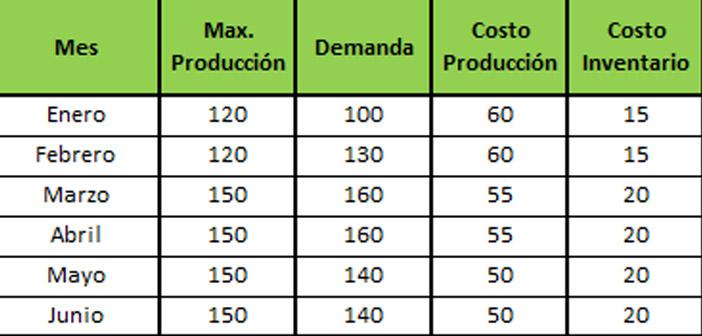 costos-finals